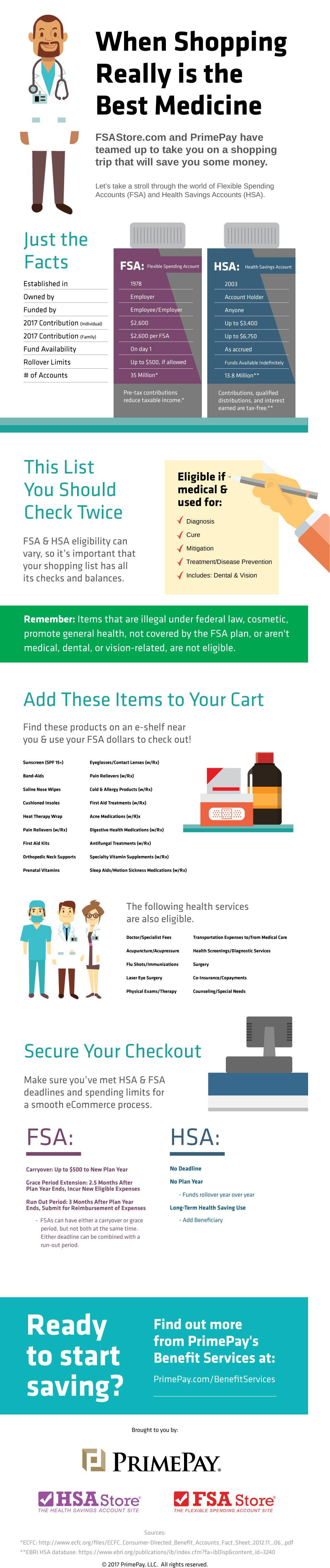 PrimePay-Infographic