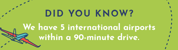 Did you know? Greater Philadelphia has 5 international airports within a 90-minute drive.